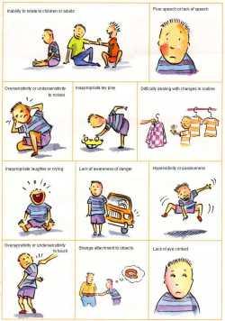 Anak Dengan Autisme Bahan Sekolah Minggu